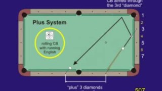 Plus System – diamond system for aiming two-rail kick shots, from VEPS IV (NV B.84)
