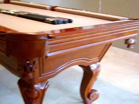 How to Play Pool : Tips for Hitting a Cue Ball in Pool